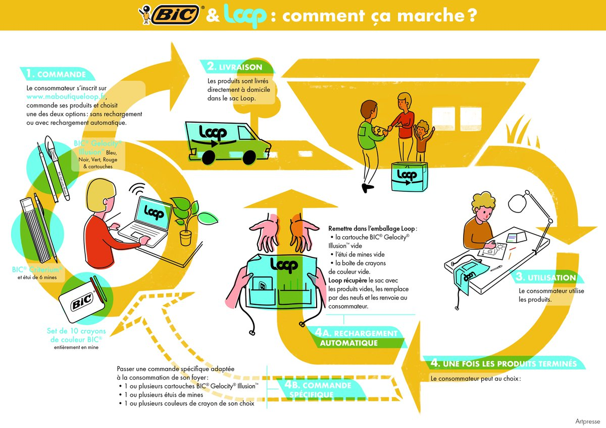 BIC on Twitter visual