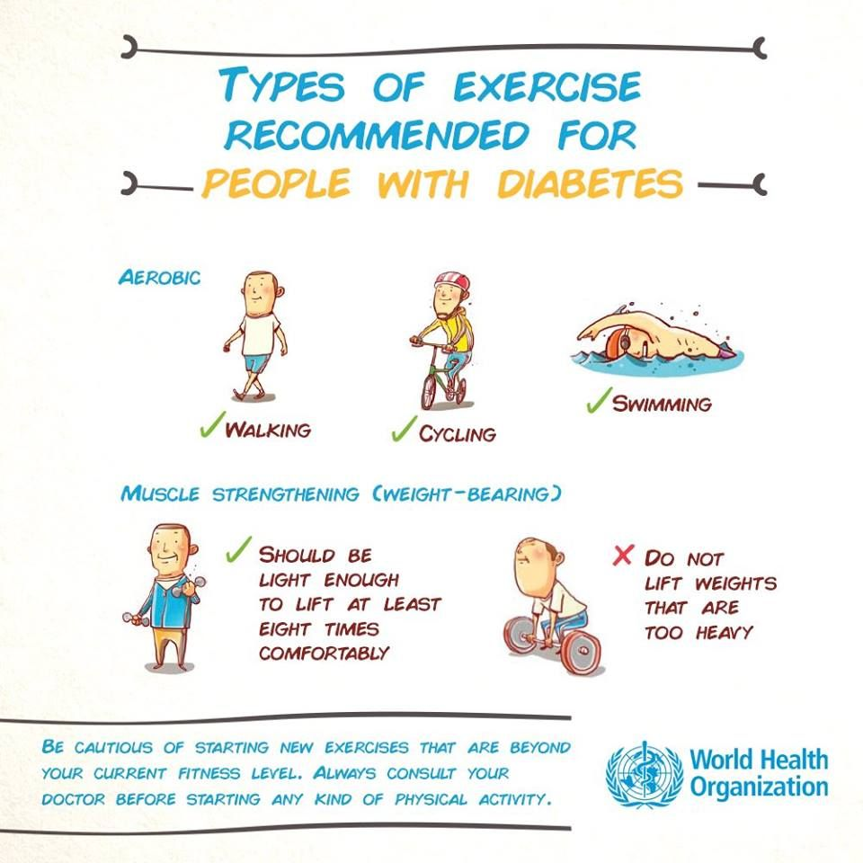 test Twitter Media - Exercise helps people with #diabetes: ✔️Maintain a healthy body weight ✔️Reduce blood pressure & cholesterol levels ✔️Control blood sugar levels ✔️Prevent complications ✔️Improve quality of life & relieve stress https://t.co/i1t5Z4UQ13