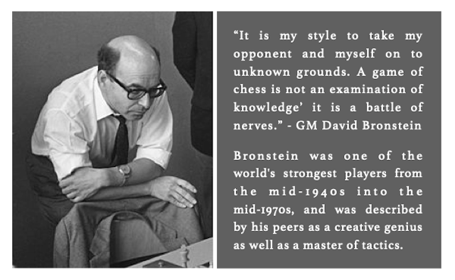 test Twitter Media - #MondayMotivation with #Legendary #Soviet #chess GM David Bronstein -  #winningtips for #Chessies #BeReady for the #Unknown  @SanJoseHackers @PROChessLeague @ChessQuotes @motivational @Inspire_Us @FIDE_chess #ChampionsLeague #chess24 #MotivationalQuotes https://t.co/OxTZhPhBoI