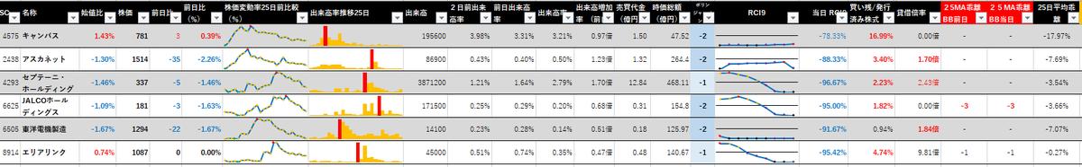 フューネラルビジネスフェア2019出展のお知らせ~WEBサービス「tsunagoo(つなぐ)」が外字対応~ 〔05/21...