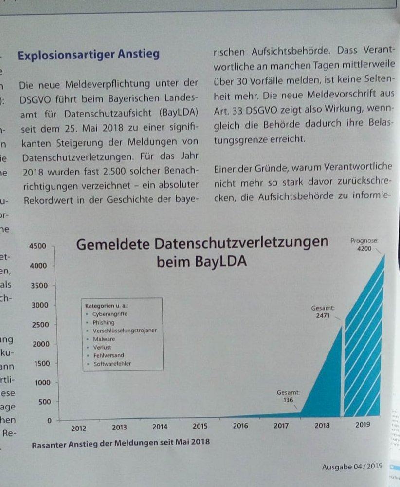 #Datenschutz #DSGVO   #Bayern steht nicht nur mit dem #Grundgesetz auf Kriegsfuß...  @Piratenpartei https://t.co/bU7s83SG6C