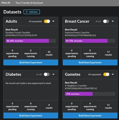 test Twitter Media - .@UPennIBI launched a free, open-source automated #AI tool for anyone to conduct #dataanalysis. The goal of creating the system is to transform how #biomedical research is approached. https://t.co/nYbYXCRUwX https://t.co/GA1aOnEAsT