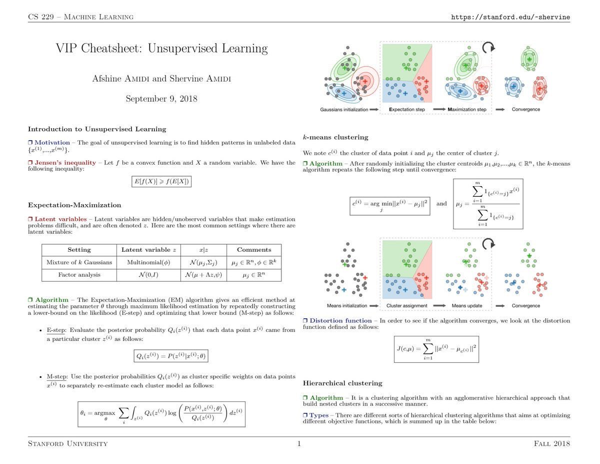 test Twitter Media - PDF version of brilliant #MachineLearning cheatsheets cover the content of Stanford's CS229: https://t.co/APY7vaSJIN ——— Explore them in detail at Github: https://t.co/1rjJ5g2HHp by @shervinea and @afshinea  ——— #BigData #DataScience #DeepLearning #AI #Algorithms https://t.co/XvsglwzWSM