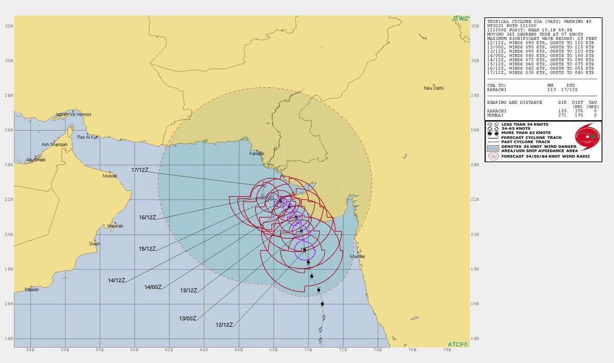 test ツイッターメディア - 【米軍合同台風警報センター(JTWC)の予想進路:どうやらムンバイには上陸せず、西方海上をパキスタン方面へ北上する様だが、進路を西方に変えつつある。今後も停滞しつつ、北上する可能性もある。】 https://t.co/JMOR6fQLNX