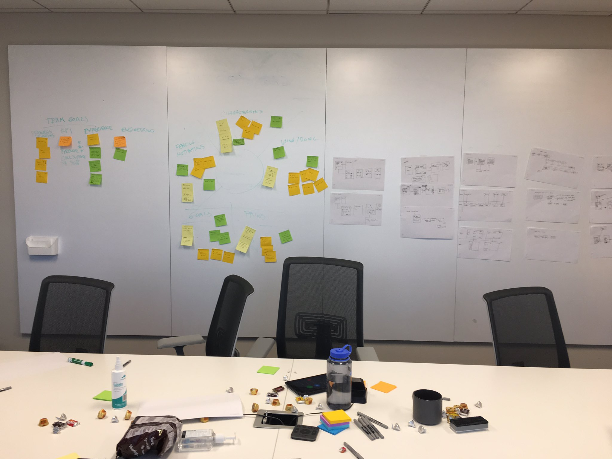 While interviewing for a leadership role, I was given wireframe (aka visual design) homework. I instead turned the exercise into a workshop & asked the interviewers to participate. My goals were to demonstrate collaborative UCD, generate ideas, & observe their reaction. #UX https://t.co/ScRdcEHADb