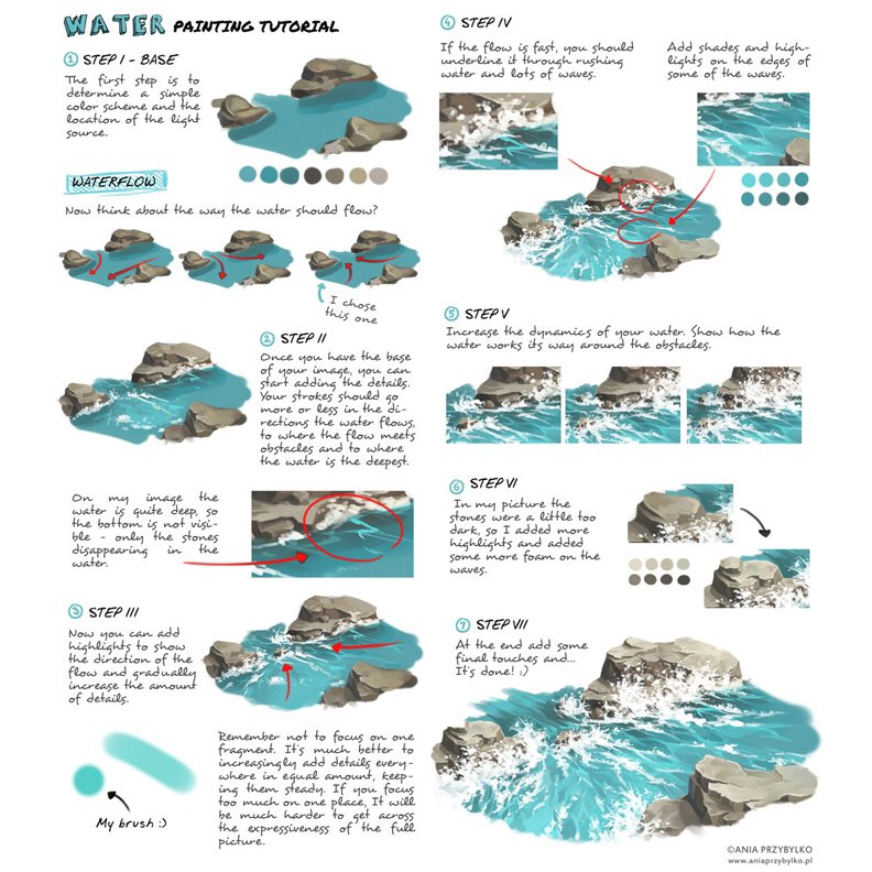 Our feature tutorial/artist for #SkillUpSunday today is this BEAUTY by the brilliant @AniaPrzybylko So useful! #howtodraw #drawingtutorial #conceptart #gamedev #animationdev #gameart #tutorial #indiegame #comicart https://t.co/4uGm2Tg482
