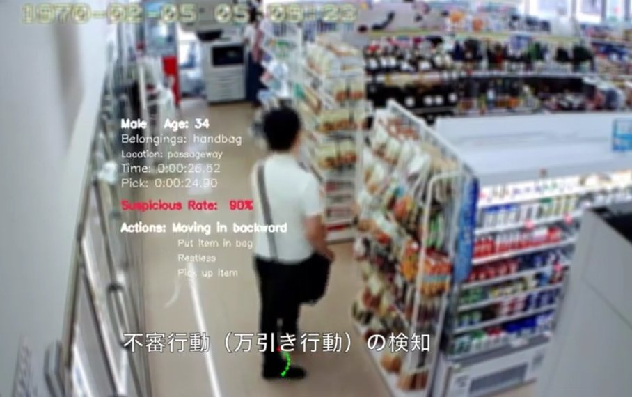 Here\\'s how AI could help catch shoplifters in the act