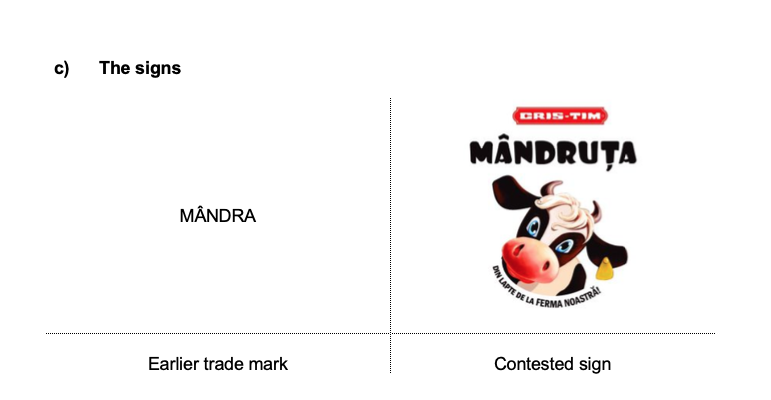 test Twitter Media - #EUIPO No B 2 919408  #Opposition #Division [...] MANDRA will be understood as the feminine noun meaning beauty sweetheart confident in her own qualities, proud [...] The depiction of a cow is a very popular theme for the relevant goods [...] [...] the opposition is well founded https://t.co/BOFO1GoCNZ