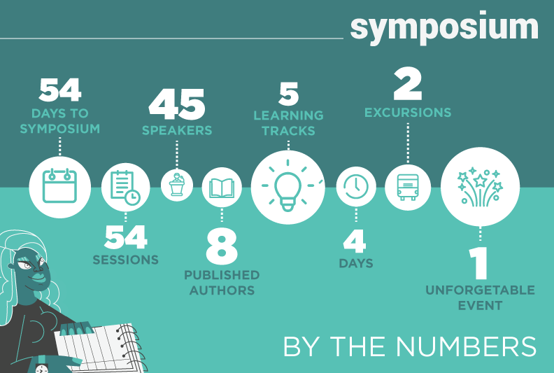 test Twitter Media - We're counting all the things we love about Symposium 2019. With numerous learning and networking possibilities, see why Symposium is the perfect conference for you.   Visit our website (https://t.co/a9a4cBLgYF) to learn more! https://t.co/3bjqvsCGfP