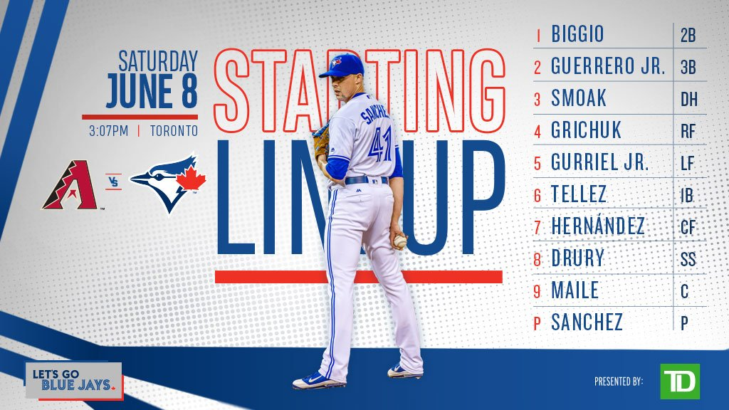.@doinitBIGgio23 leads off this afternoon! #LetsGoBlueJays https://t.co/qibr7qYQF7