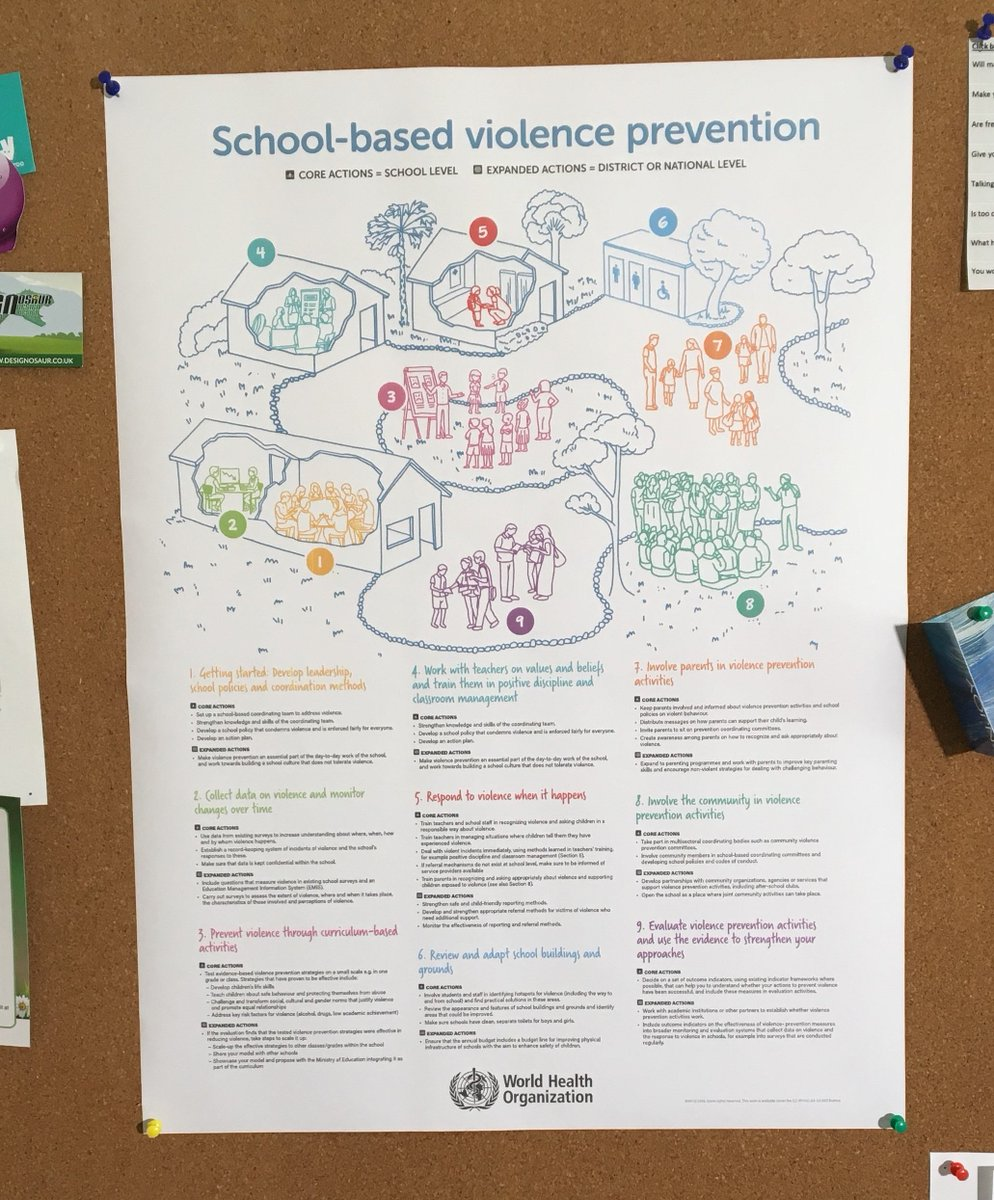 "test Twitter Media - Up to 1 billion children experience physical, sexual or psychological violence each year. Our work on ""School-based violence prevention: a practical handbook"" for @WHO included advocacy materials to support a whole-of--school approach. #EndViolence #SafetoLearn https://t.co/Qj4EJy1fXY"