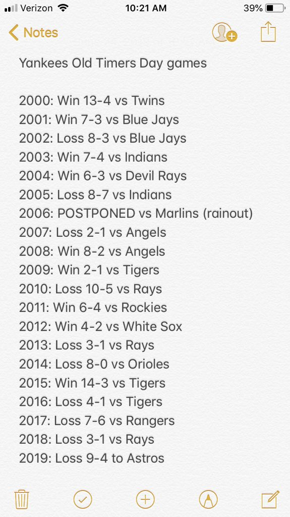 test Twitter Media - So I decided to do some research (thank you insomnia) -The #Yankees record is 9-10 on Old Timers Day since 2000, with one rainout against the Marlins in 2006. -From 2000-2012 they won 8 of 12 -Since 2013, they have lost 6 of 7 #NYY #PinstripePride https://t.co/GRCY9fMtQZ