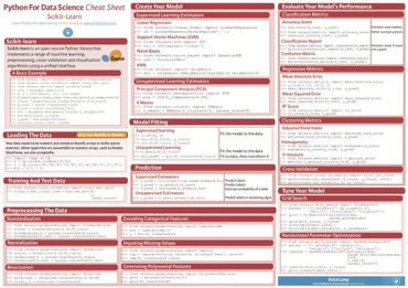 test Twitter Media - One of my all-time favorites >> The Most Complete List of the Best Cheat Sheets for #DataScientists covering #AI #NeuralNetworks #MachineLearning #DeepLearning #BigData #DataScience #DataViz #Python #Rstats #Coding etc. ——— 👇👇 https://t.co/r8WpZ0NDgS https://t.co/4KHsBUahRX