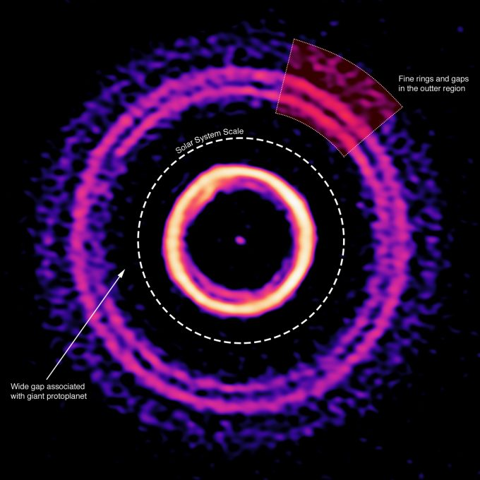 Labelled #ALMA image describing the structure of the protoplanetary disk in HD169142. Solar system size approximated by Pluto's orbit is shown for comparison.   Credit: N. Lira – ALMA (ESO/NAOJ/NRAO); S. Pérez – USACH/UChile. https://t.co/huiWByMMhv