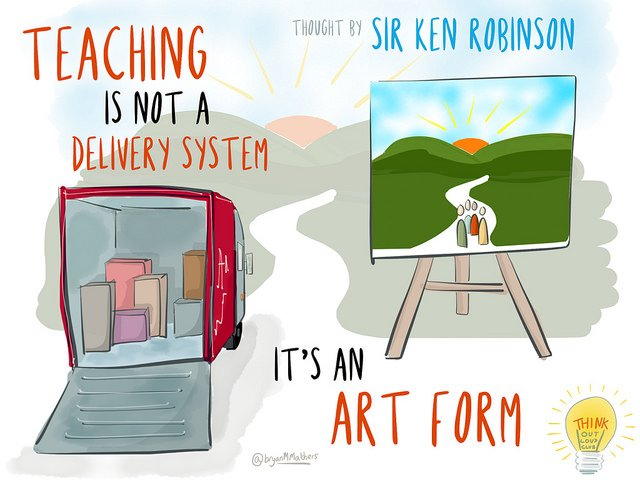 #Teaching is not a delivery system 🚚, it's an art form 🎨 #sketchnote by @BryanMMathers @SirKenRobinson #edchat #teachchat https://t.co/SwQ45XQzKE