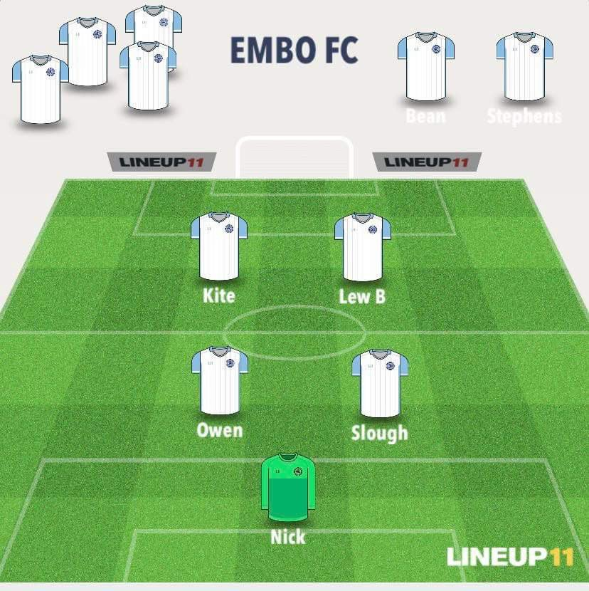 Tomorrow's starting line up for our very important clash with Turkey twizzlers #FollowTheBo #AllSystemsBo ⚪️🔵 https://t.co/n8tMTsBwcR