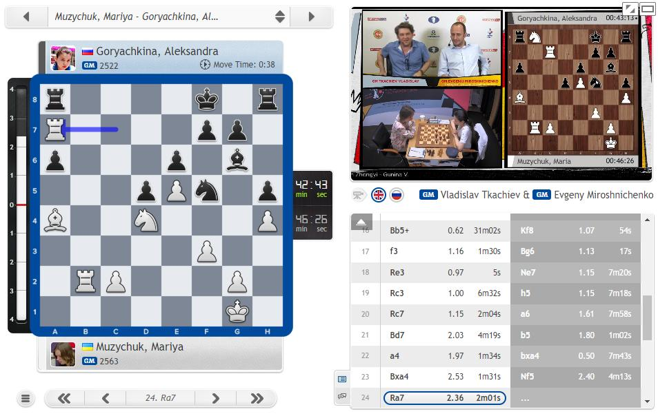 test Twitter Media - Mariya Muzychuk's 24.Ra7! may mean a wonderful tournament for Aleksandra Goryachkina ends on a sour note! https://t.co/WAxzJ4RCAp #c24live #FIDEWomenCandidates https://t.co/Ej25qLyH8a