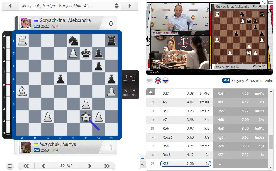 test Twitter Media - As for Magnus in #NorwayChess, Aleksandra Goryachkina's only loss in the #FIDEWomenCandidates comes in the final game - though of course it doesn't matter much... she'll play a match vs. Ju Wenjun later this year! https://t.co/WAxzJ4RCAp #c24live https://t.co/ba8q9npb8B