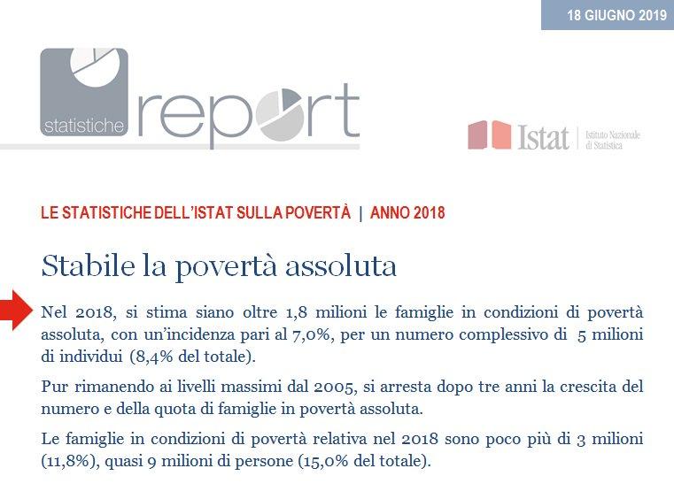 #Istat