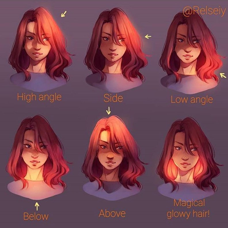 Our feature tutorial/artist for today is this BEAUTY by the brilliant @relseiy! So useful! #howtodraw #drawingtutorial #conceptart #gamedev #animationdev #gameart #tutorial #indiegame #comicart #characterdesign #animation #storyboard #indiegame #gamedevelopment #digitalpainting https://t.co/pb8y5zUoed
