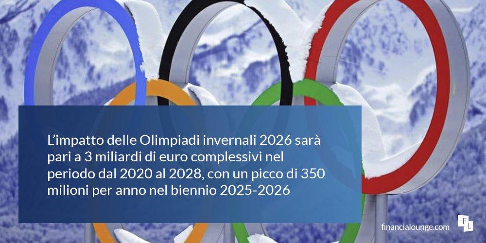#MilanoCortina2026