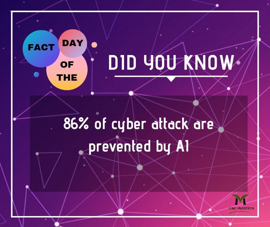 test Twitter Media - AI is giving an influencing impact in the fast growing industry  #fact #factoftheday #Artificialintelligence #AIfact #mmfinfotech https://t.co/TSkdf9fWWM