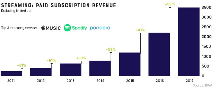 40 años de ventas en la industria musical. ParteII https://t.co/ofcjoO9R7p https://t.co/5Rxtpy98Tt