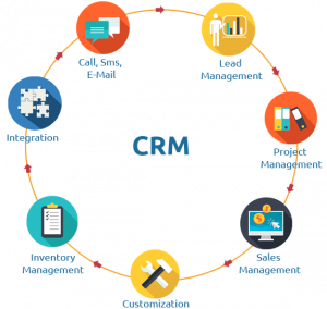 Customer relationship management (CRM) is not just the application of technology, but is a strategy to learn more about customers' needs and behaviours in order to develop stronger relationships with them. #Software #CRM #ERP #Salesmanagement #business #growth #customer https://t.co/47i4x10dBw