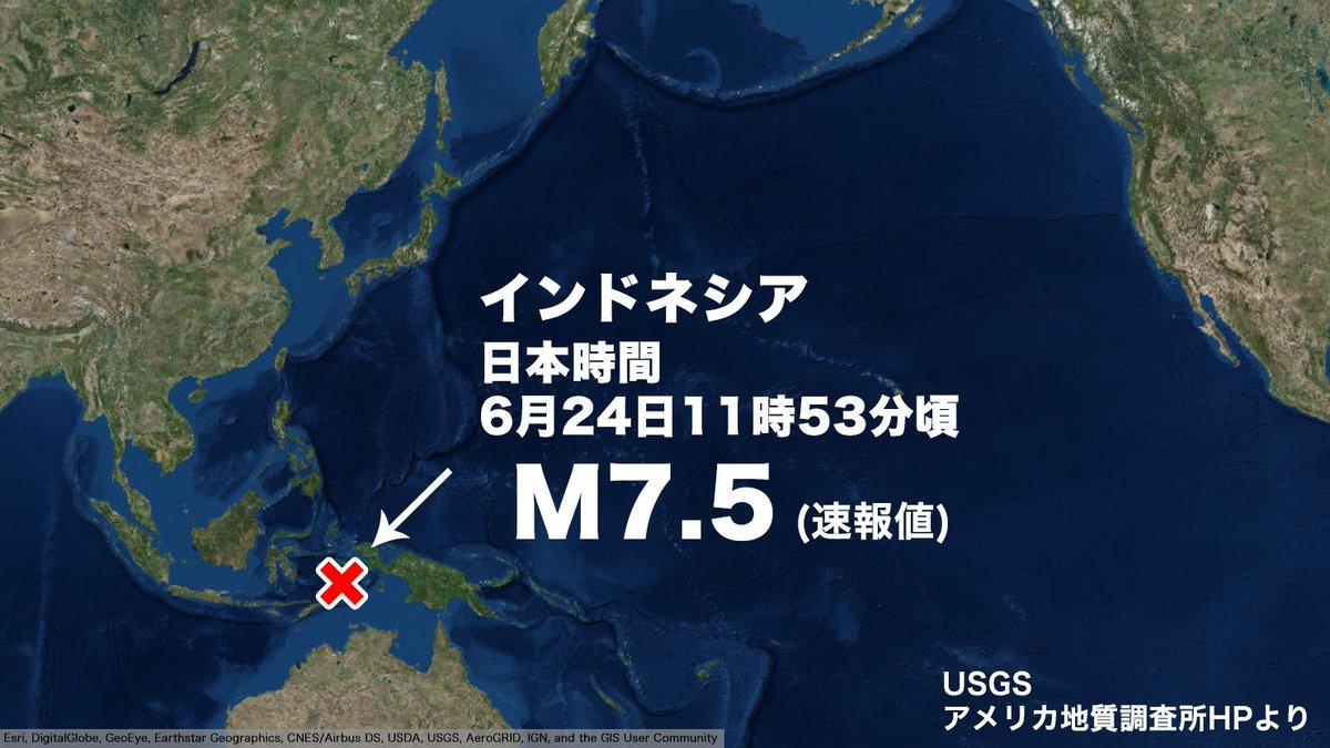 test ツイッターメディア - 【海外地震】 日本時間の6月24日(月)11時53分頃、インドネシアでM7.5と推定される地震が発生(速報値)。 ただ、震源の深さが約220kmと非常に深いところで発生したので、この地震による津波の心配はありません。また、陸地でもほとんど揺れを感じない地震でした。 https://t.co/zCz66TURr6 https://t.co/Y7Kn1hROHV