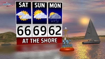 Partly sunny Sunday; chance of showers on Memorial Day