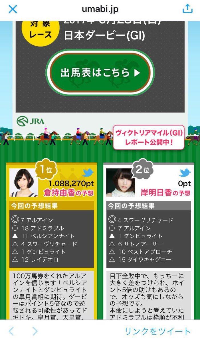 test ツイッターメディア - #日本ダービー 12-4-18 3連単的中しました!!!!!!! #うまび #クイーンになれました!!!!!!!!みんなありがとう(`;ω;´)やったああああああ #尻予想 https://t.co/i8l78Br2Ax
