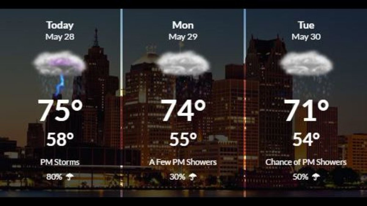 Warm Sunday with nasty afternoon thunderstorms