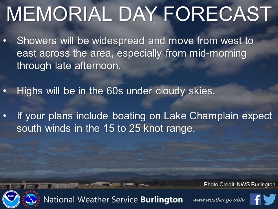 test Twitter Media - We hope you were able to enjoy the great #weather today. #MemorialDay is still looking wet. #vtwx #nywx https://t.co/E76jo7YOzO