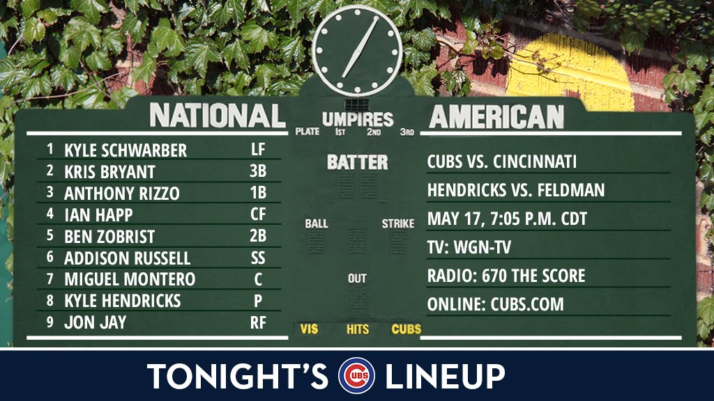 Here is tonight's #Cubs lineup vs. Cincinnati.   Game preview: https://t.co/DHB5Pmbz67 https://t.co/ie8BOciwMM