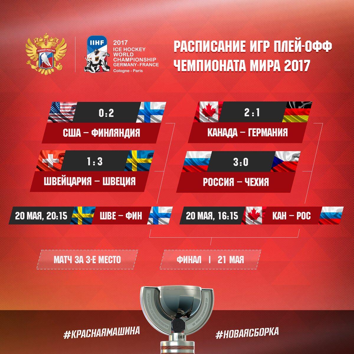 Вышний Волочёк: чм по хоккею 2017 расписание игр и результаты Жан Рошфор