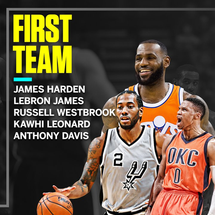 2016-17 All-NBA teams are in. James Harden was the only unanimous player named to the First Team. https://t.co/TtnJoySWx6