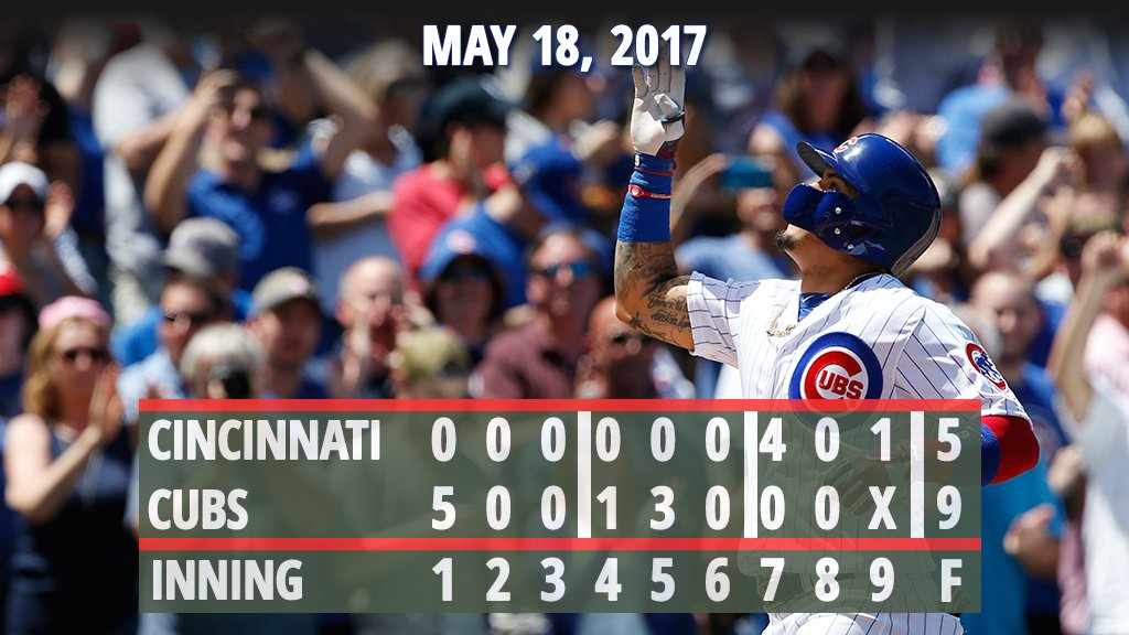 .@javy23baez's 5-RBI game leads #Cubs to sweep of #Reds.  Recap: https://t.co/4Cjxil5nkf https://t.co/3gsOvB22de
