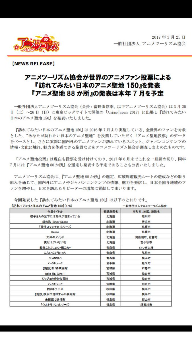 アニメツーリズム協会が選ぶ「世界のアニメファン投票による訪れてみたい日本のアニメ聖地150」に銀の匙の聖地帯広市が選ばれ