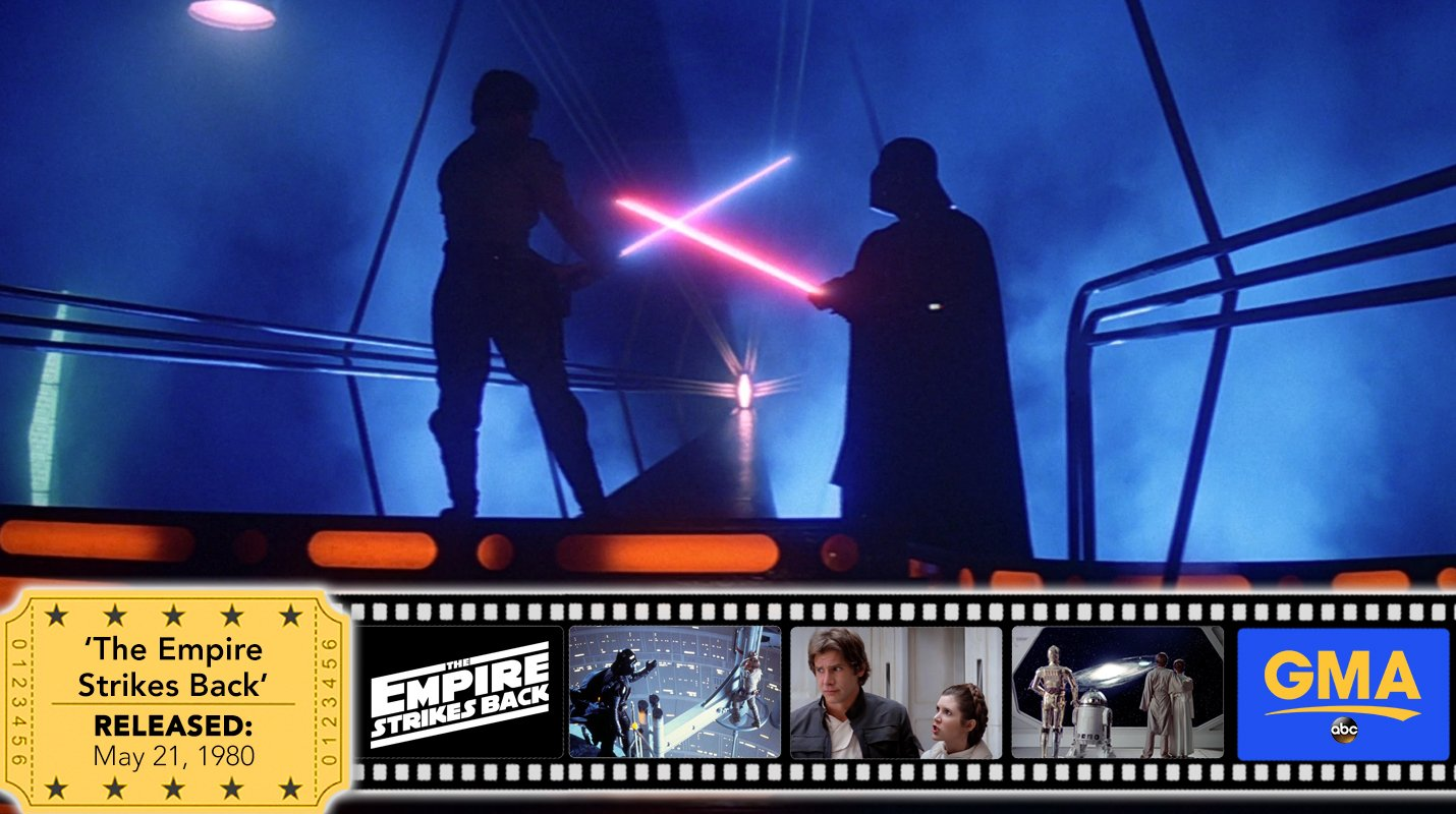 '@StarWars: The Empire Strikes Back' was released 37 years ago this weekend https://t.co/41lfcAyr8B