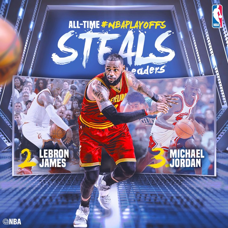 Congrats to @KingJames of the @cavs for moving up to 2nd on the #NBAPlayoffs STEALS list with 377! https://t.co/ee8jMRAoEE