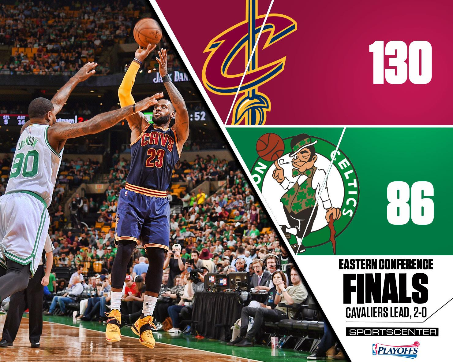 The Cavs dominate the Celtics in Game 2, handing them the worst loss ever by a 1-seed in NBA postseason history. https://t.co/aMFsIBXKvK
