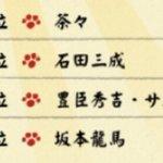 【ねこねこ日本史の疑問】視聴者A(なんで秀吉様だけ猿なの…?)視聴者B(なんで秀吉様だけ猿なの…?)視聴者C(なんで秀吉