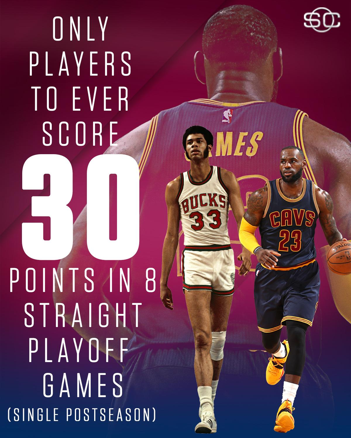 King James is doing something that only Kareem Abdul-Jabbar has done in 1970. (via @EliasSports) https://t.co/tDKXTuX0Kv