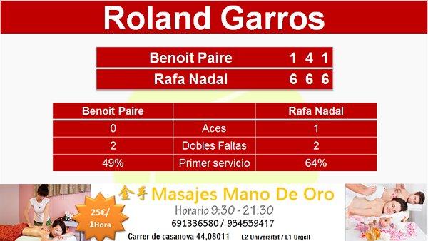 RT @Planeta_deporte: ¡¡Rafa Nadal a segunda ronda de Roland Garros!! https://t.co/RfiiuIzBQQ