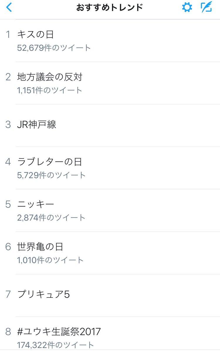おっ!サンテレビ(視聴可能エリアは兵庫県全域と大阪府ほぼ全域)だけでプリキュア5がトレンドワードに入れるとは。すごごごー
