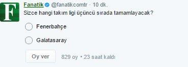 RT @Besiktasin_sesi: İşte özledikleri rekabet. https://t.co/nKgYQUl4wu