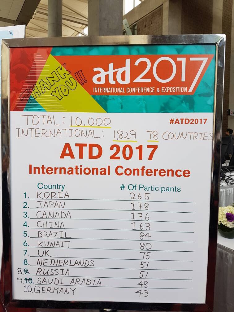 #ATD2017 top 10 countries. So glad to see #Japan on second position #C2COD @DavidRossNevin @michiakilee https://t.co/r3TnaKdKV3