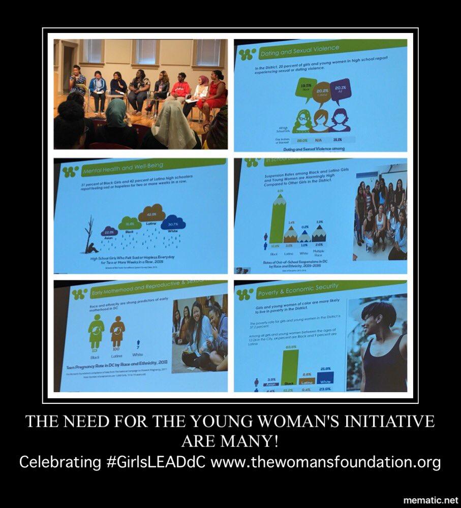 test Twitter Media - Celebrating new Young Women's Initiative & sharing Real Talk. @TheWomensFndtn #GirlsLEADdc #G4GC @Blacksocialchng @WRAGtweets #GirlsLEADdc https://t.co/t6pT7HKtu9