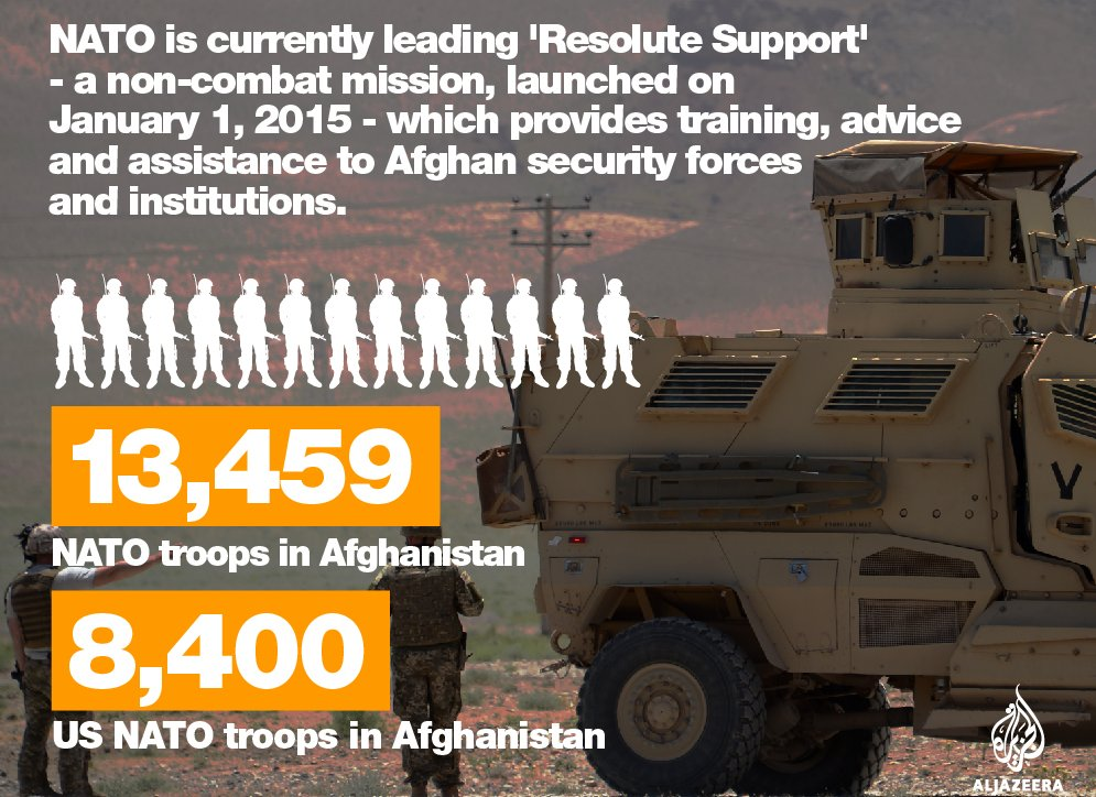 US and NATO presence in Afghanistan