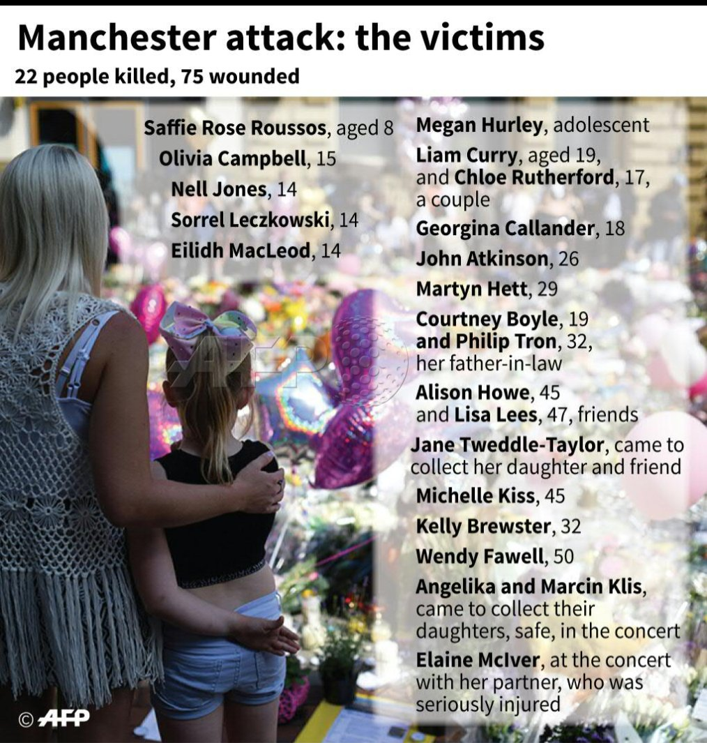 The full list of the victims of the #ManchesterBombing